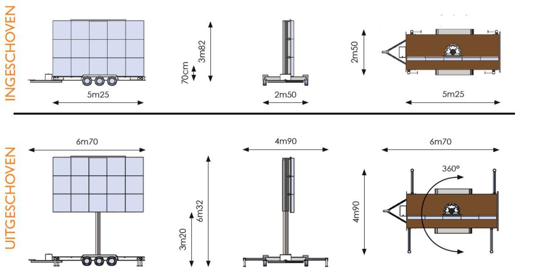 Werktekening met verschillende afmetingen van een 15m² ledscherm op aanhangwagen van Maxled.